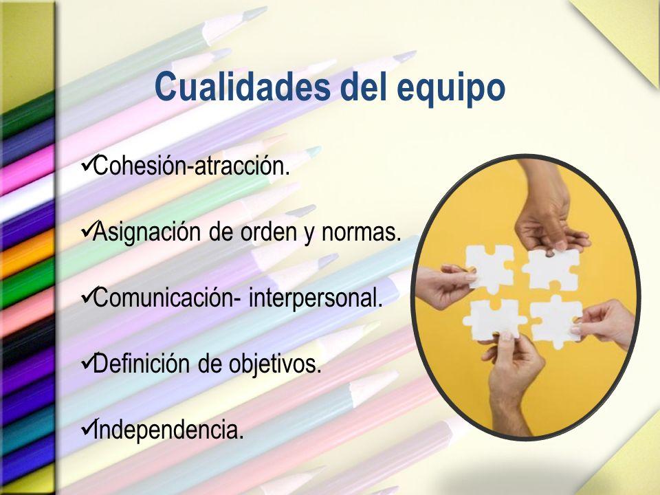 Cualidades del equipo Cohesión-atracción. Asignación de orden y normas. Comunicación- interpersonal. Definición de objetivos. Independencia.