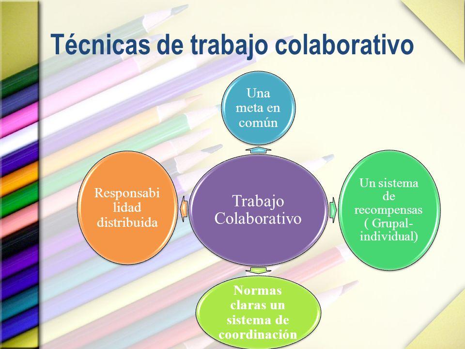 Técnicas de trabajo colaborativo Trabajo Colaborativo Una meta en común Un sistema de recompensas ( Grupal- individual) Normas claras un sistema de co