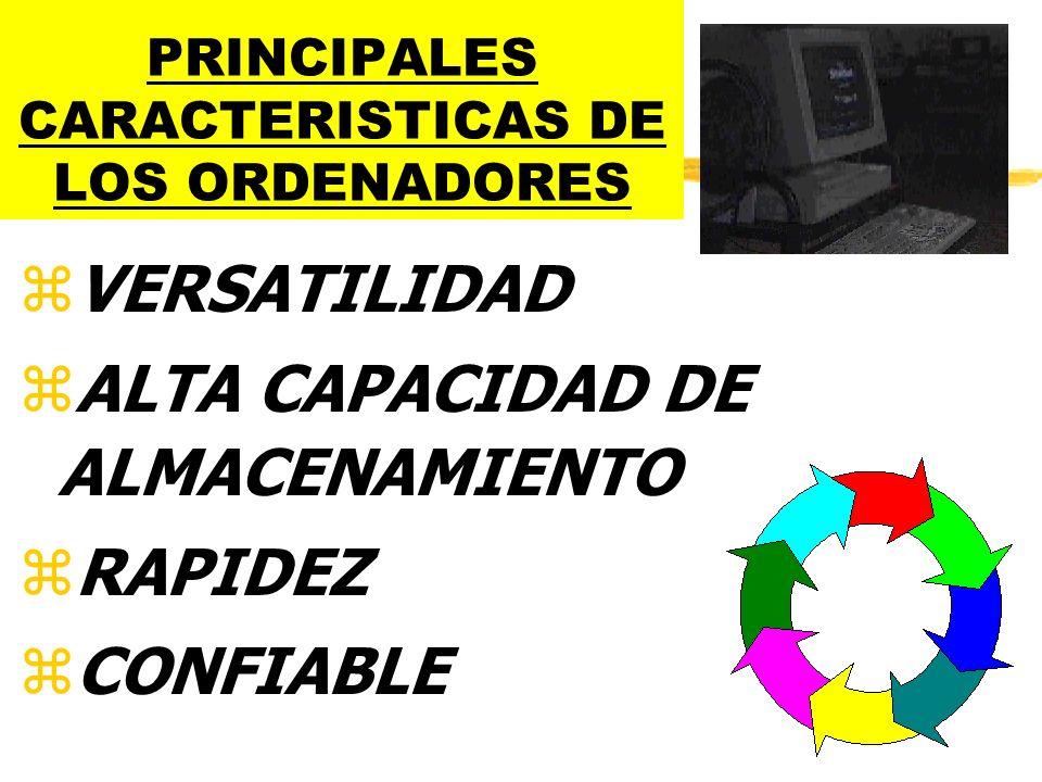 PRINCIPALES CARACTERISTICAS DE LOS ORDENADORES zVERSATILIDAD zALTA CAPACIDAD DE ALMACENAMIENTO zRAPIDEZ zCONFIABLE
