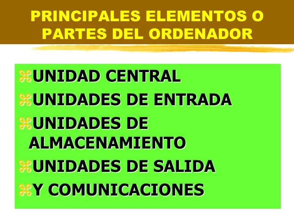 PRINCIPALES ELEMENTOS O PARTES DEL ORDENADOR zUNIDAD CENTRAL zUNIDADES DE ENTRADA zUNIDADES DE ALMACENAMIENTO zUNIDADES DE SALIDA zY COMUNICACIONES