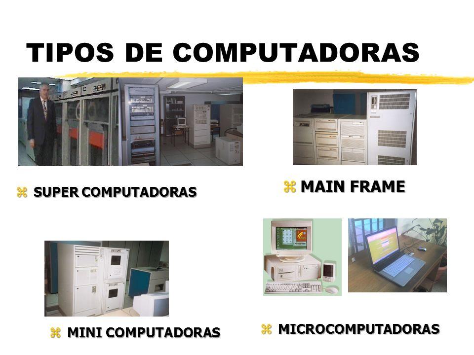TIPOS DE COMPUTADORAS zMICROCOMPUTADORAS zSUPER COMPUTADORAS zMAIN FRAME zMINI COMPUTADORAS