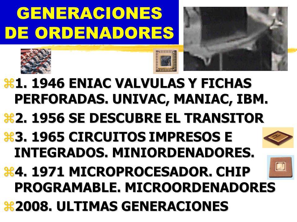 GENERACIONES DE ORDENADORES z1.1946 ENIAC VALVULAS Y FICHAS PERFORADAS.