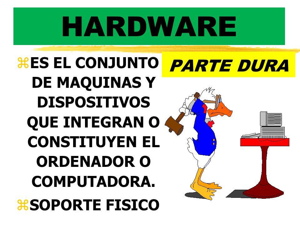 zES EL CONJUNTO DE MAQUINAS Y DISPOSITIVOS QUE INTEGRAN O CONSTITUYEN EL ORDENADOR O COMPUTADORA.