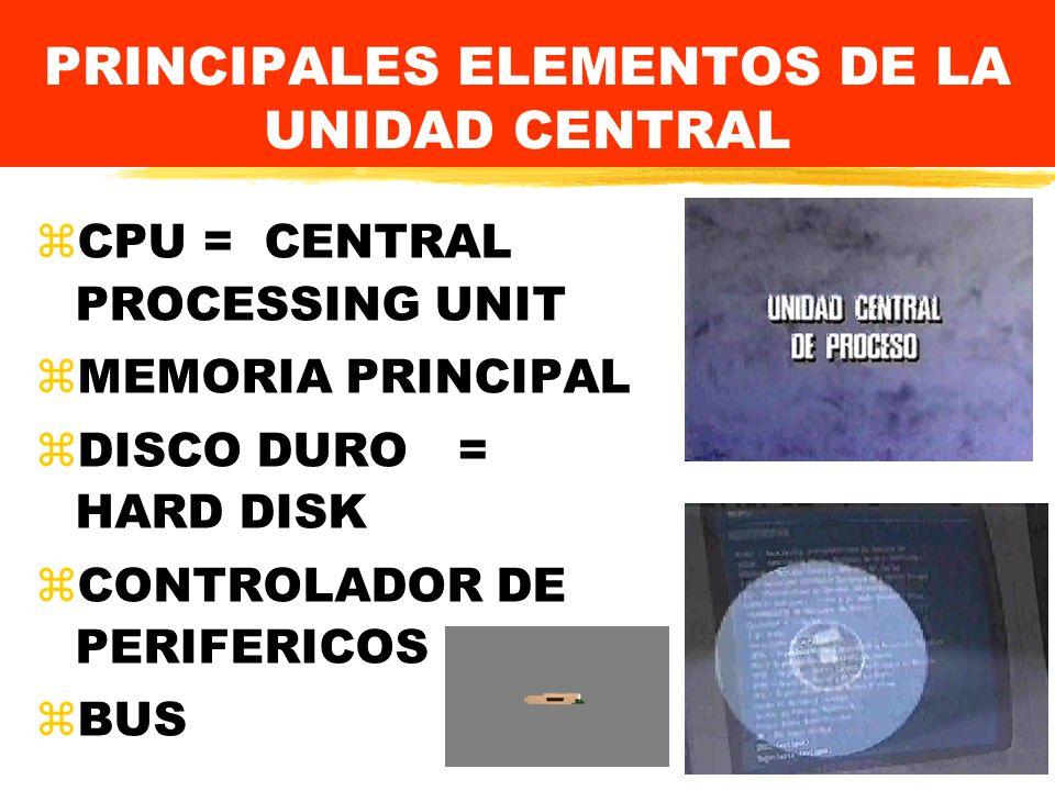 PRINCIPALES ELEMENTOS DE LA UNIDAD CENTRAL zCPU = CENTRAL PROCESSING UNIT zMEMORIA PRINCIPAL zDISCO DURO= HARD DISK zCONTROLADOR DE PERIFERICOS zBUS