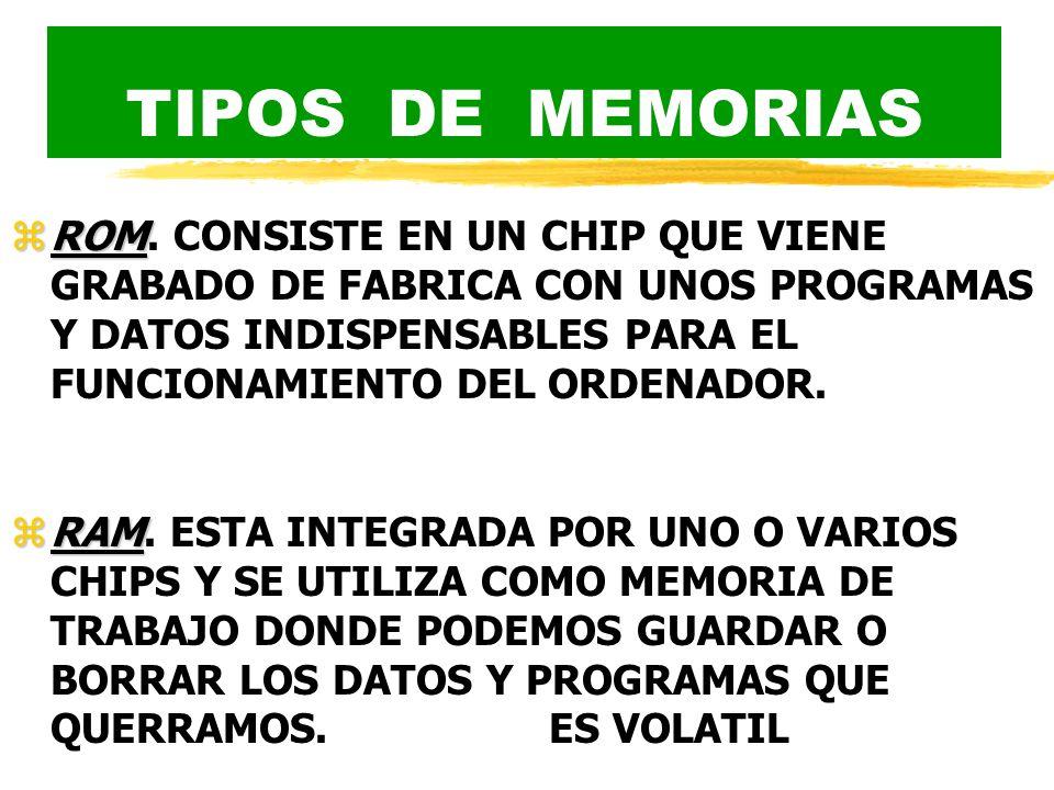 TIPOS DE MEMORIAS zROM zROM.