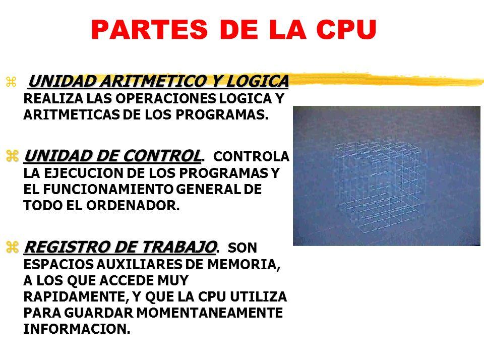 PARTES DE LA CPU UNIDAD ARITMETICO Y LOGICA z UNIDAD ARITMETICO Y LOGICA REALIZA LAS OPERACIONES LOGICA Y ARITMETICAS DE LOS PROGRAMAS.