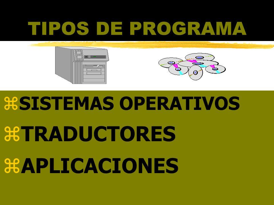 TIPOS DE PROGRAMA zSISTEMAS OPERATIVOS zTRADUCTORES zAPLICACIONES