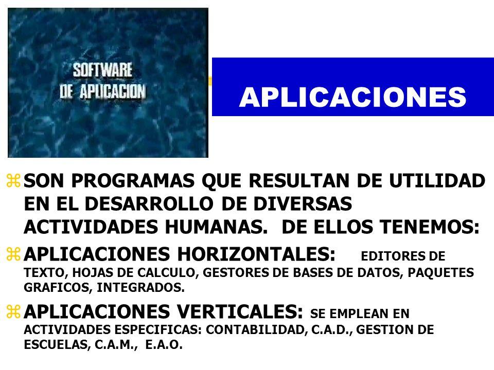 APLICACIONES zSON PROGRAMAS QUE RESULTAN DE UTILIDAD EN EL DESARROLLO DE DIVERSAS ACTIVIDADES HUMANAS.