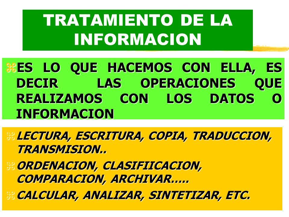 TRATAMIENTO DE LA INFORMACION zES LO QUE HACEMOS CON ELLA, ES DECIR LAS OPERACIONES QUE REALIZAMOS CON LOS DATOS O INFORMACION z LECTURA, ESCRITURA, COPIA, TRADUCCION, TRANSMISION..