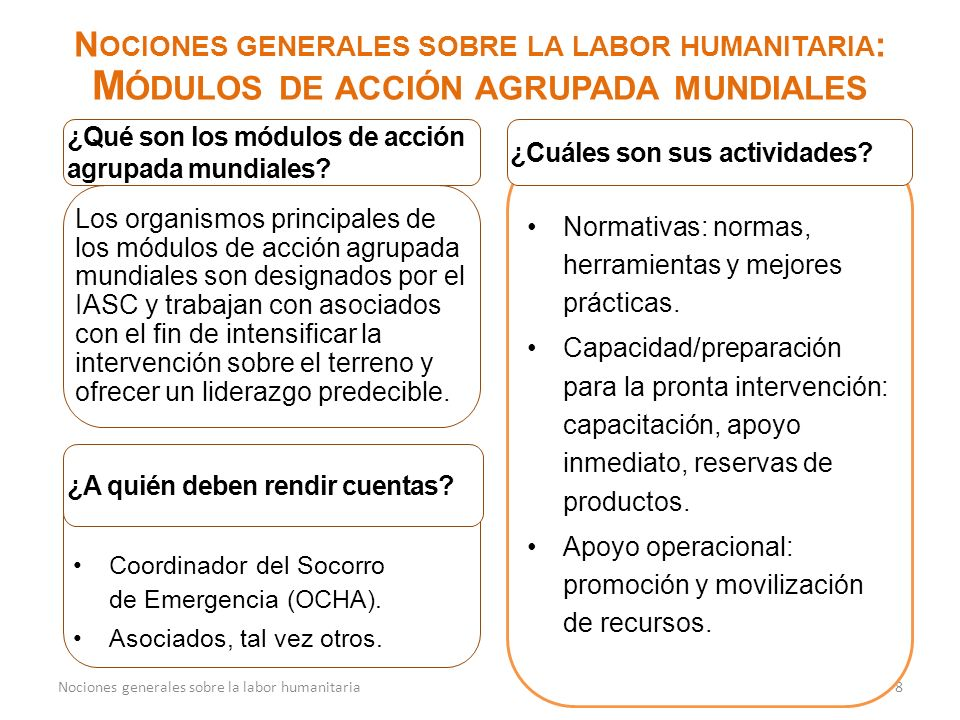 8Nociones generales sobre la labor humanitaria Los organismos principales de los módulos de acción agrupada mundiales son designados por el IASC y tra