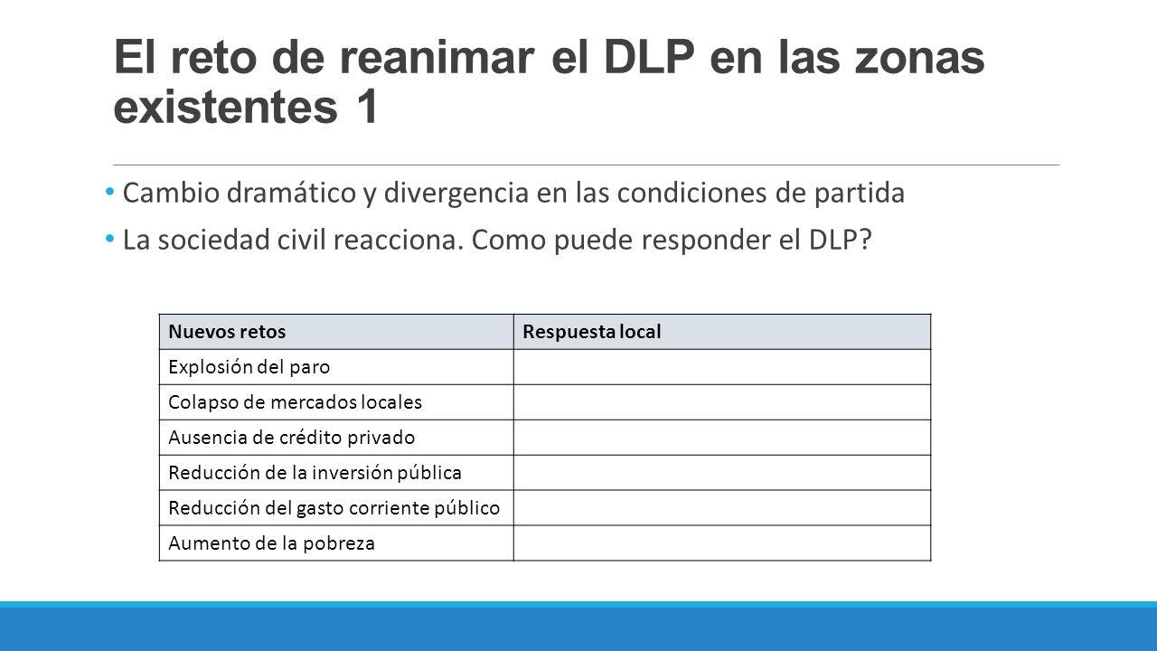 El reto de reanimar el DLP en las zonas existentes 1 Cambio dramático y divergencia en las condiciones de partida La sociedad civil reacciona. Como pu