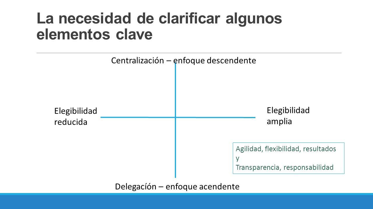 Centralización – enfoque descendente Delegacíón – enfoque acendente Elegibilidad reducida Elegibilidad amplia Agilidad, flexibilidad, resultados y Tra