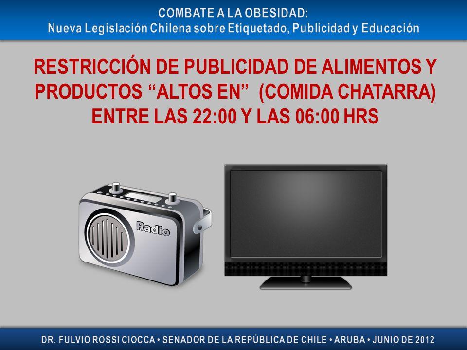 RESTRICCIÓN DE PUBLICIDAD DE ALIMENTOS Y PRODUCTOS ALTOS EN (COMIDA CHATARRA) ENTRE LAS 22:00 Y LAS 06:00 HRS