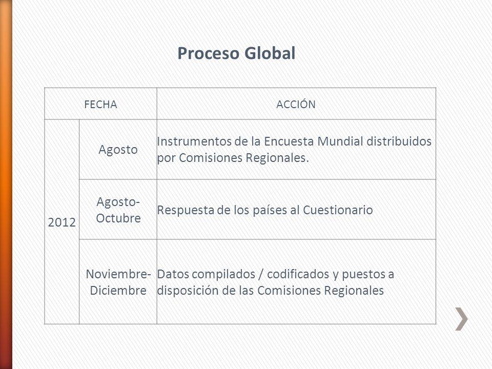FECHAACCIÓN 2012 Agosto Instrumentos de la Encuesta Mundial distribuidos por Comisiones Regionales. Agosto- Octubre Respuesta de los países al Cuestio