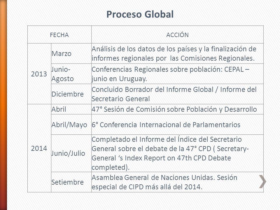 FECHAACCIÓN 2013 Marzo Análisis de los datos de los países y la finalización de informes regionales por las Comisiones Regionales. Junio- Agosto Confe