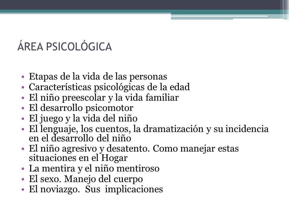 ÁREA PSICOLÓGICA Etapas de la vida de las personas Características psicológicas de la edad El niño preescolar y la vida familiar El desarrollo psicomo