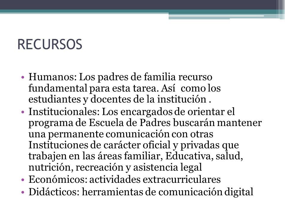 RECURSOS Humanos: Los padres de familia recurso fundamental para esta tarea. Así como los estudiantes y docentes de la institución. Institucionales: L