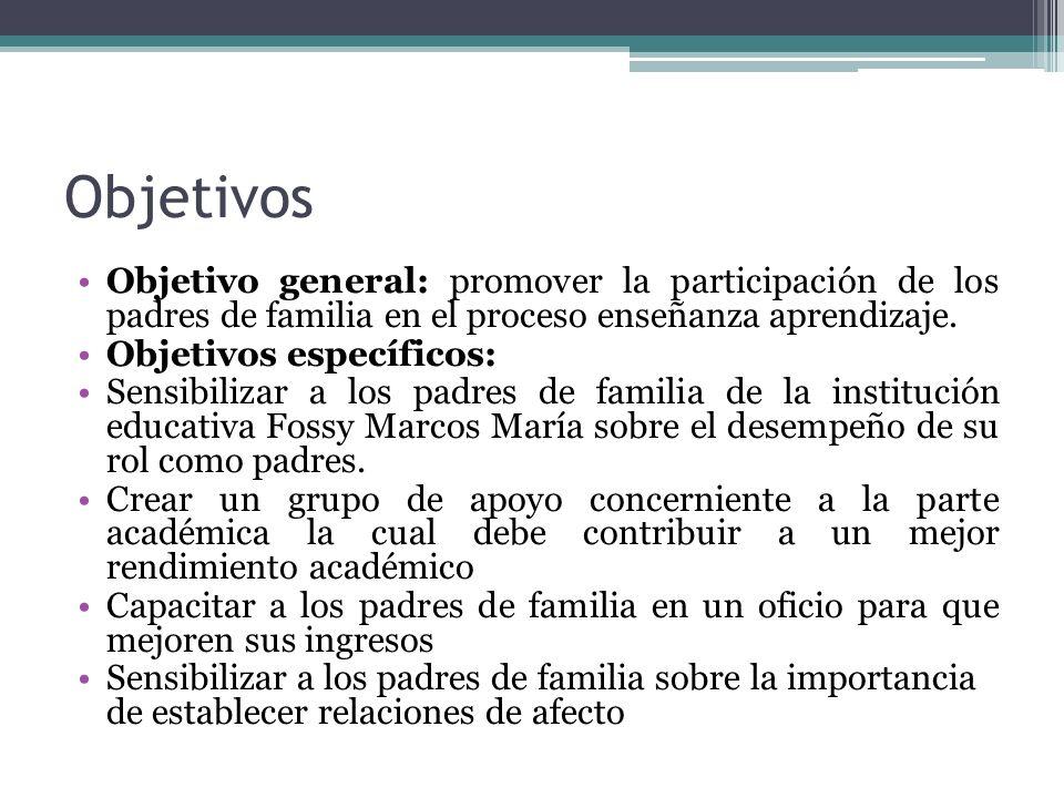 Objetivos Objetivo general: promover la participación de los padres de familia en el proceso enseñanza aprendizaje. Objetivos específicos: Sensibiliza