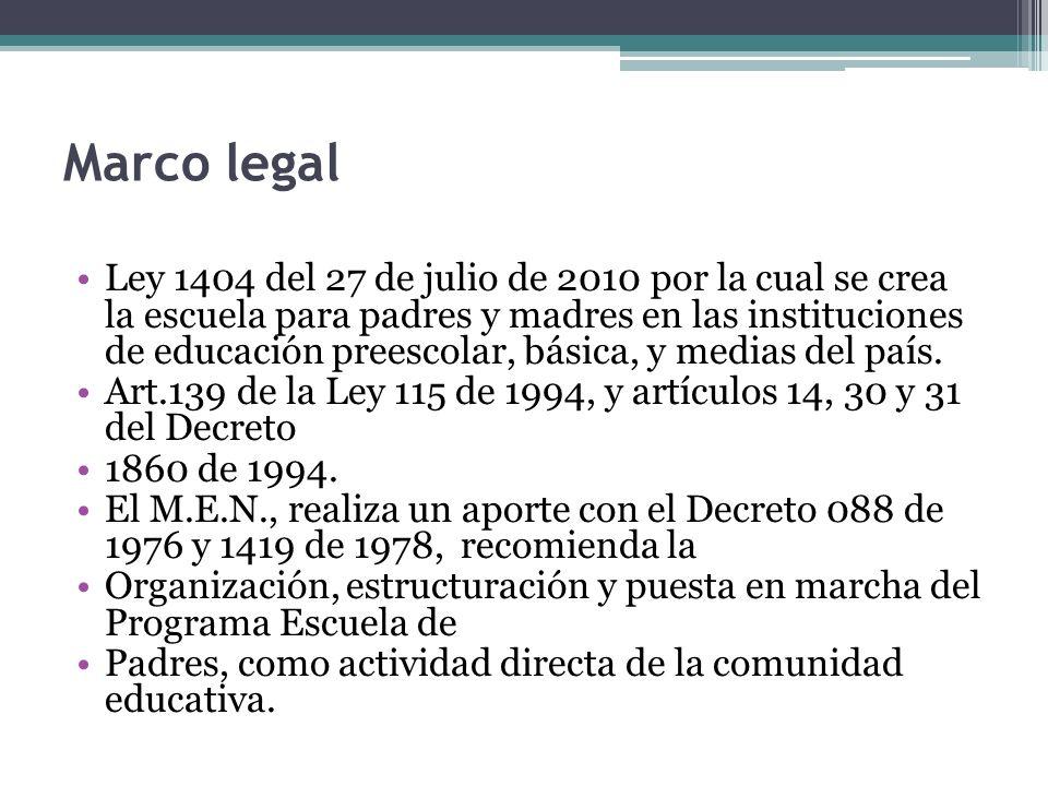 Marco legal Ley 1404 del 27 de julio de 2010 por la cual se crea la escuela para padres y madres en las instituciones de educación preescolar, básica,