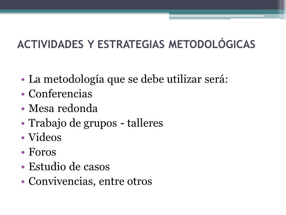 ACTIVIDADES Y ESTRATEGIAS METODOLÓGICAS La metodología que se debe utilizar será: Conferencias Mesa redonda Trabajo de grupos - talleres Videos Foros