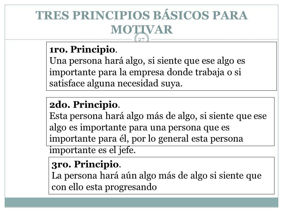 TRES PRINCIPIOS BÁSICOS PARA MOTIVAR 27 1ro. Principio. Una persona hará algo, si siente que ese algo es importante para la empresa donde trabaja o si