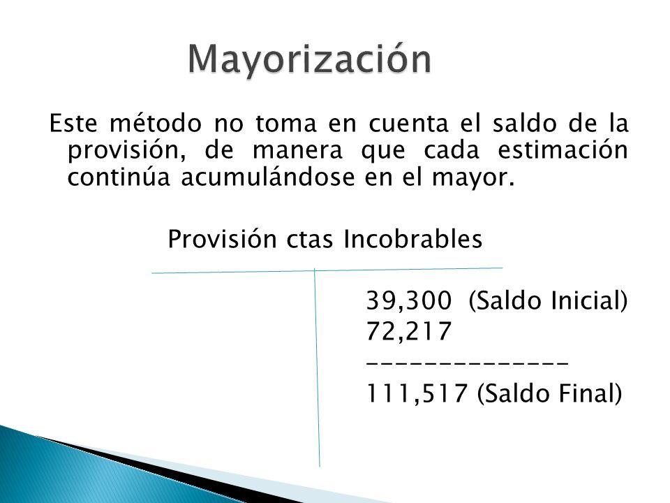 Este método no toma en cuenta el saldo de la provisión, de manera que cada estimación continúa acumulándose en el mayor. Provisión ctas Incobrables 39