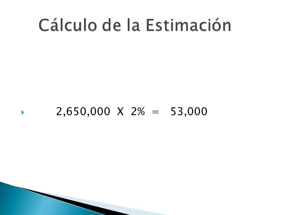 2,650,000 X 2% = 53,000
