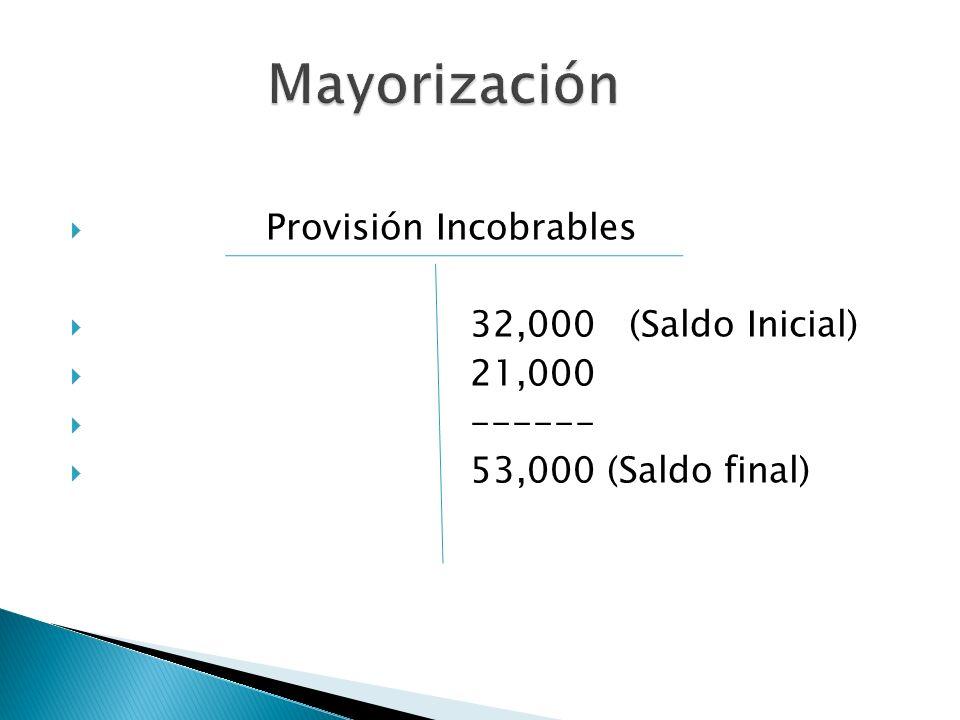 Provisión Incobrables 32,000 (Saldo Inicial) 21,000 ------ 53,000 (Saldo final)