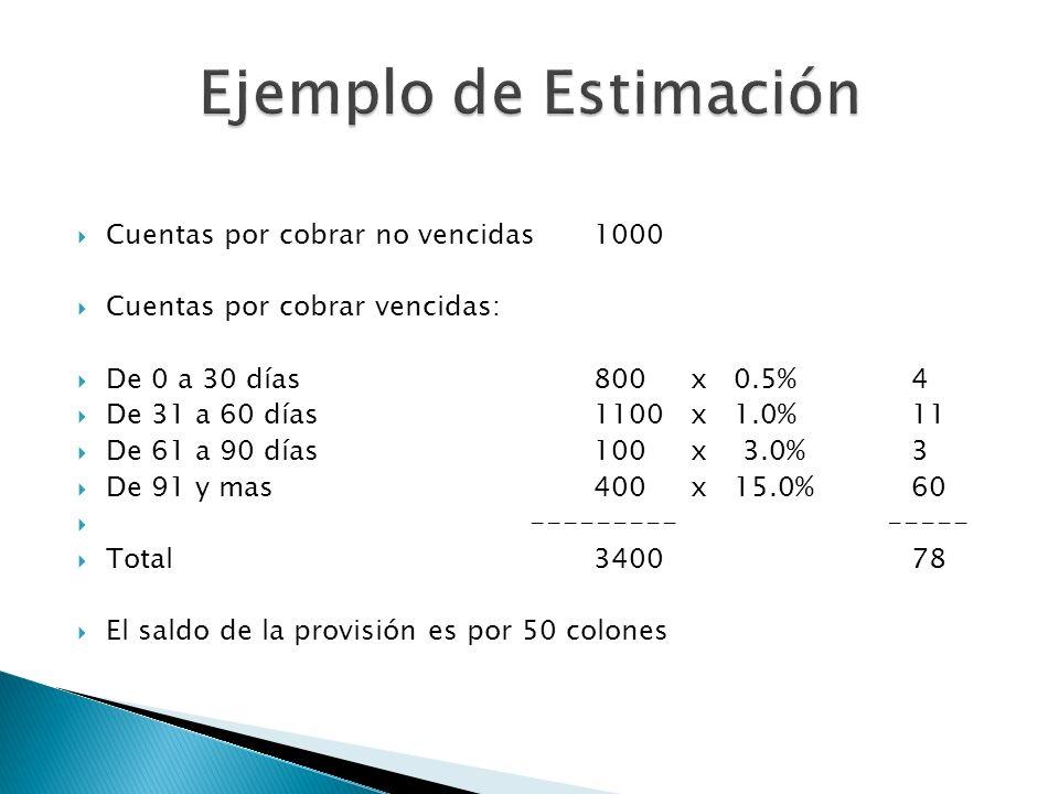 Cuentas por cobrar no vencidas 1000 Cuentas por cobrar vencidas: De 0 a 30 días 800 x 0.5% 4 De 31 a 60 días1100 x 1.0% 11 De 61 a 90 días100 x 3.0%3