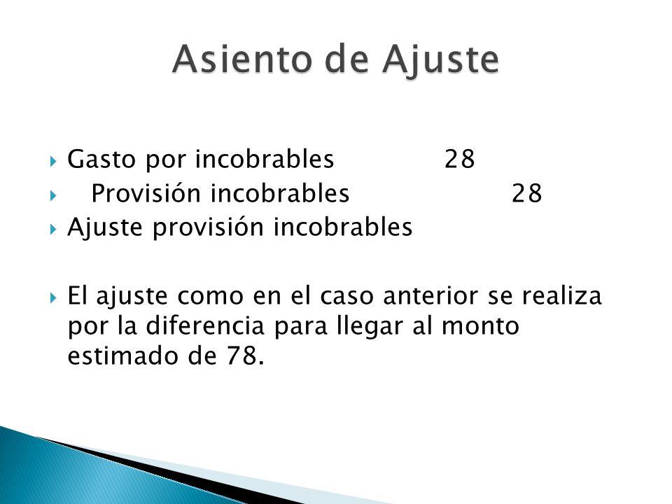 Gasto por incobrables28 Provisión incobrables28 Ajuste provisión incobrables El ajuste como en el caso anterior se realiza por la diferencia para lleg