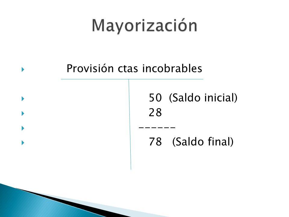 Provisión ctas incobrables 50 (Saldo inicial) 28 ------ 78 (Saldo final)