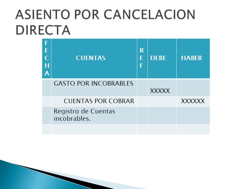 Cuentas por cobra xxx Provisión para ctas incobrablesxxx Reversión del asiento de incobrables Por recuperación de una cuenta decla- rada incobrable.