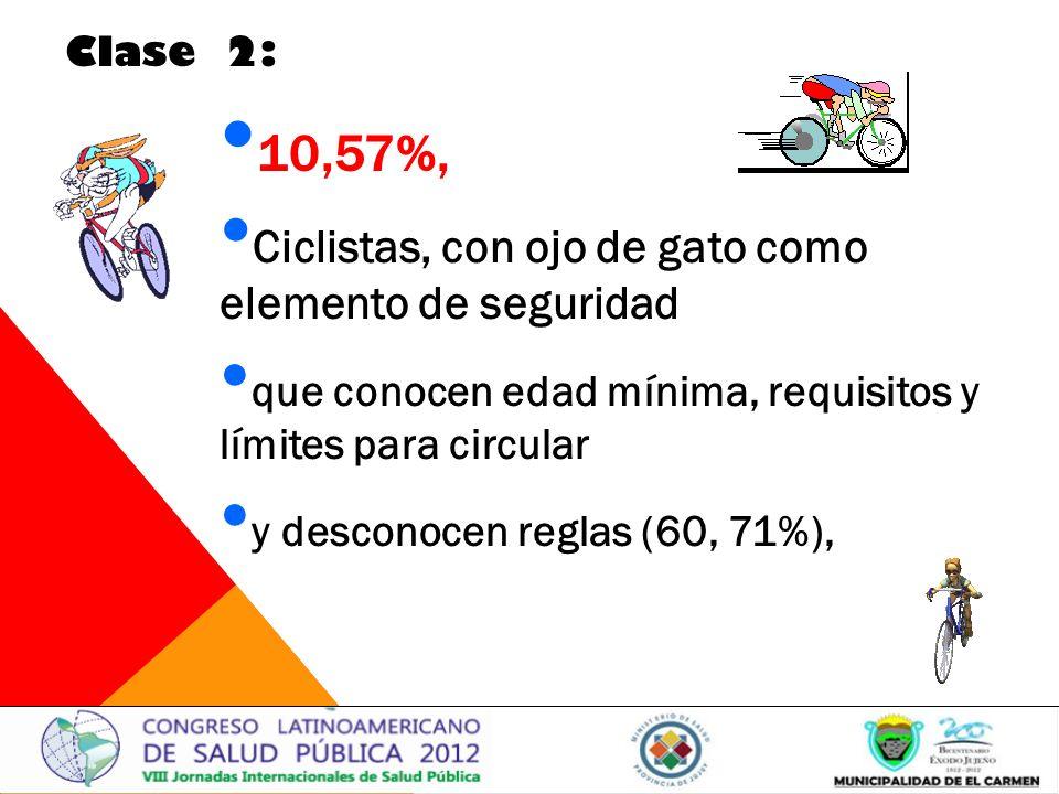 10,57%, Ciclistas, con ojo de gato como elemento de seguridad que conocen edad mínima, requisitos y límites para circular y desconocen reglas (60, 71%), Clase 2: