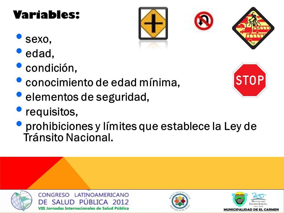 Variables: sexo, edad, condición, conocimiento de edad mínima, elementos de seguridad, requisitos, prohibiciones y límites que establece la Ley de Tránsito Nacional.