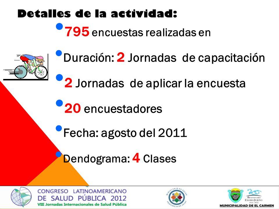 795 encuestas realizadas en Duración: 2 Jornadas de capacitación 2 Jornadas de aplicar la encuesta 20 encuestadores Fecha: agosto del 2011 Dendograma: 4 Clases Detalles de la actividad: