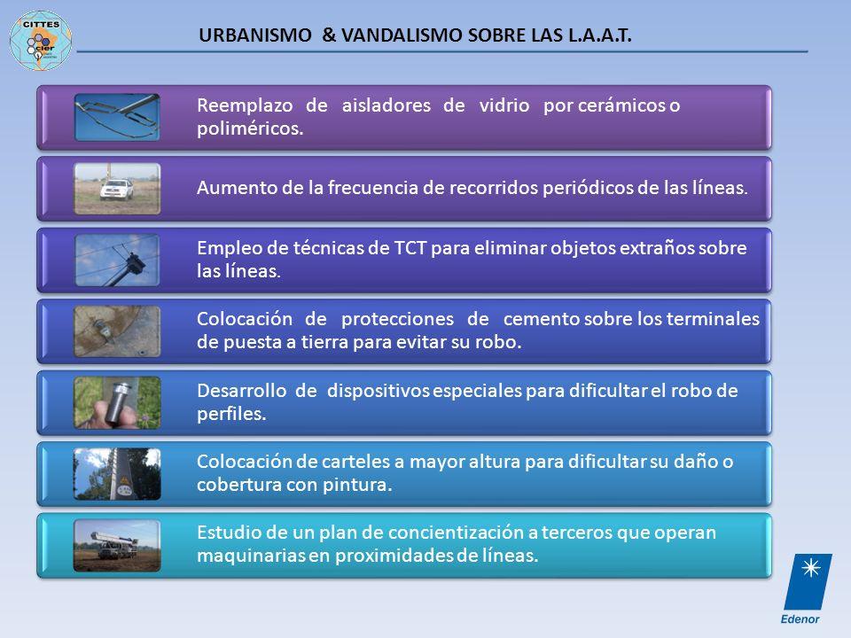 URBANISMO & VANDALISMO SOBRE LAS L.A.A.T. Reemplazo de aisladores de vidrio por cerámicos o poliméricos. Aumento de la frecuencia de recorridos periód
