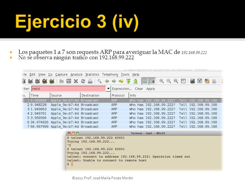 ©2011 Prof. José María Foces Morán Los paquetes 1 a 7 son requests ARP para averiguar la MAC de 192.168.99.222 No se observa ningún trafico con 192.16