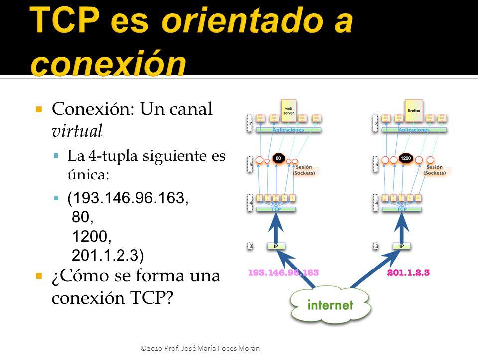 Conexión: Un canal virtual La 4-tupla siguiente es única: (193.146.96.163, 80, 1200, 201.1.2.3) ¿Cómo se forma una conexión TCP? ©2010 Prof. José Marí