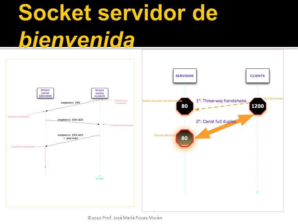 Wireshark Target: paloalto.unileon.es Servidor TCP en 60001 Recibimos un segmento RST Visto en práctica TCP1 ¿Quién lo envía.