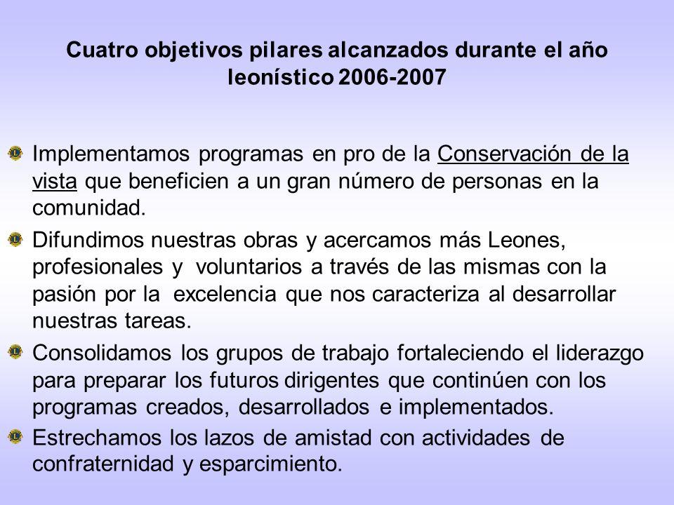 Cuatro objetivos pilares alcanzados durante el año leonístico 2006-2007 Implementamos programas en pro de la Conservación de la vista que beneficien a