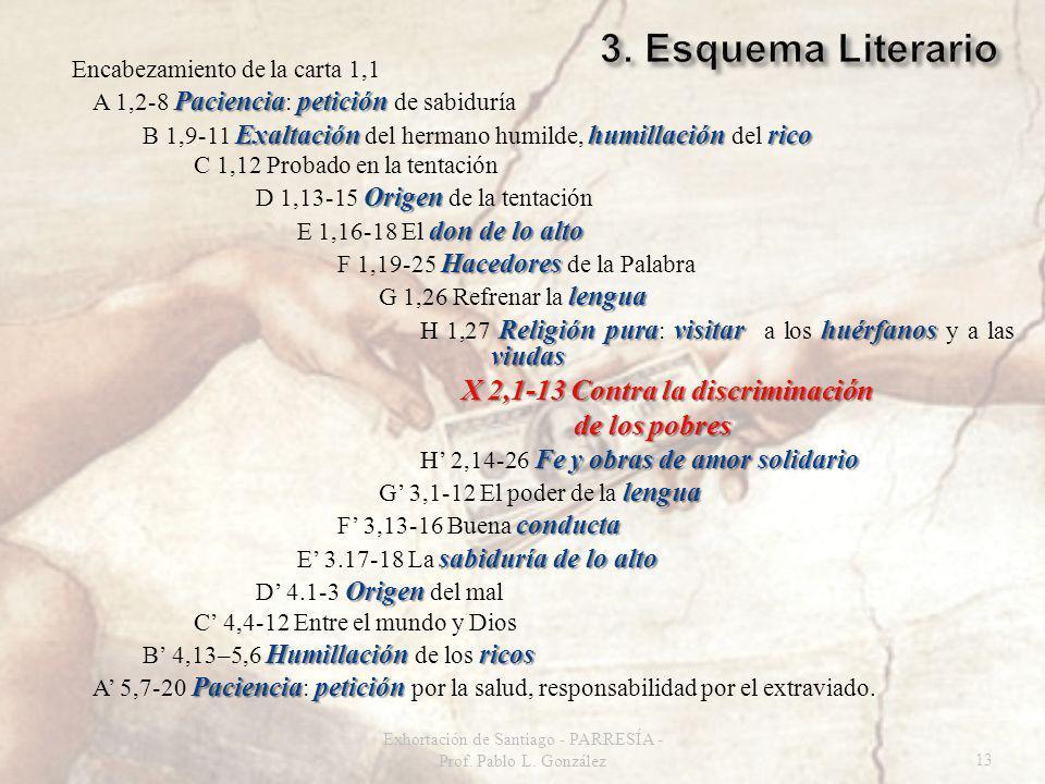Exhortación de Santiago - PARRESÍA - Prof. Pablo L.