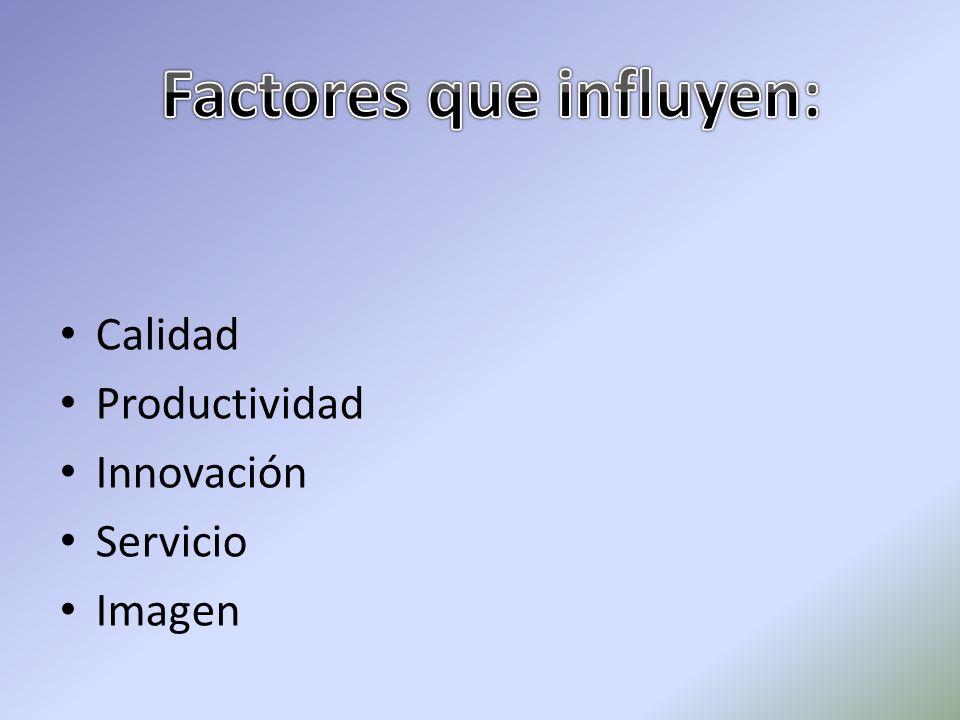 Calidad Productividad Innovación Servicio Imagen