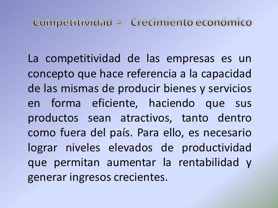 La competitividad de las empresas es un concepto que hace referencia a la capacidad de las mismas de producir bienes y servicios en forma eficiente, h