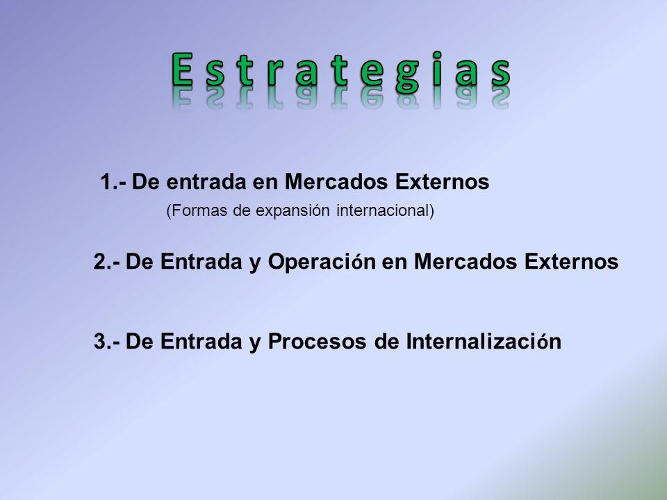 1.- De entrada en Mercados Externos (Formas de expansión internacional) 2.- De Entrada y Operaci ó n en Mercados Externos 3.- De Entrada y Procesos de