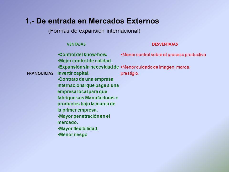1.- De entrada en Mercados Externos (Formas de expansión internacional) Control del know-how.Menor control sobre el proceso productivo Mejor control d