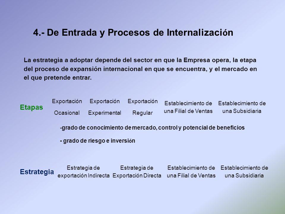 4.- De Entrada y Procesos de Internalizaci ó n La estrategia a adoptar depende del sector en que la Empresa opera, la etapa del proceso de expansión i
