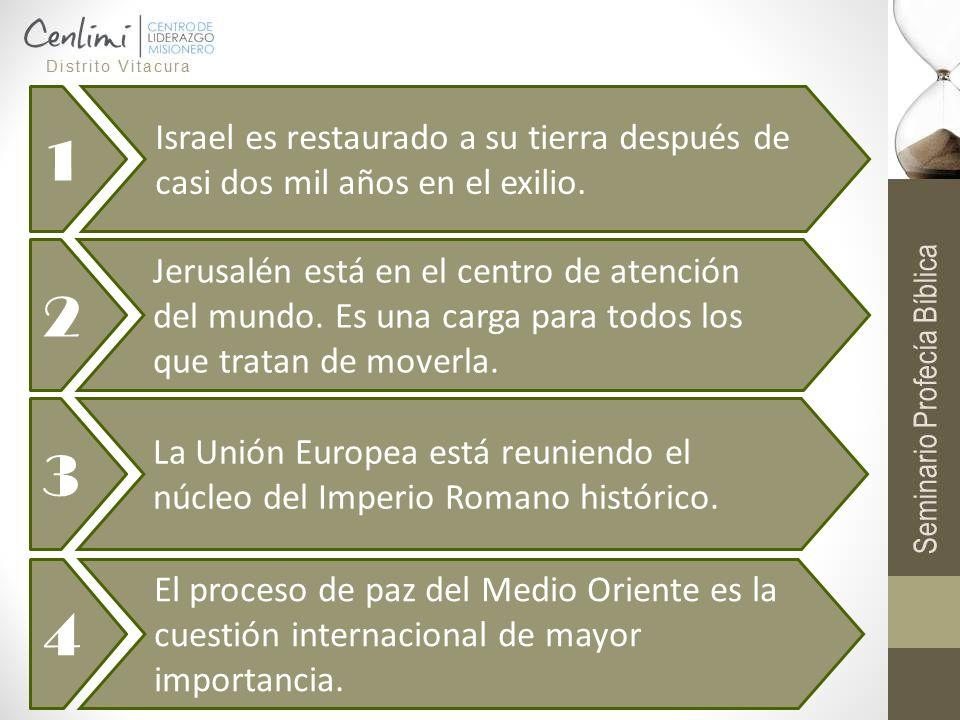 1 Israel es restaurado a su tierra después de casi dos mil años en el exilio. 2 Jerusalén está en el centro de atención del mundo. Es una carga para t