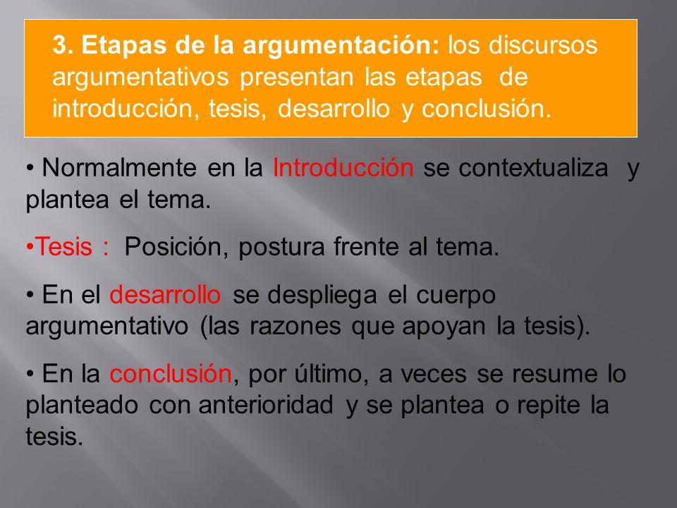 3. Etapas de la argumentación: los discursos argumentativos presentan las etapas de introducción, tesis, desarrollo y conclusión. Normalmente en la In