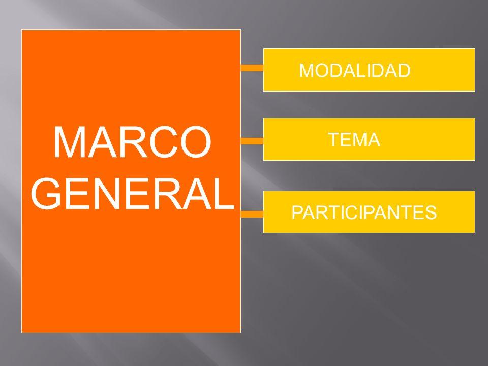 MARCO GENERAL MODALIDAD TEMA PARTICIPANTES