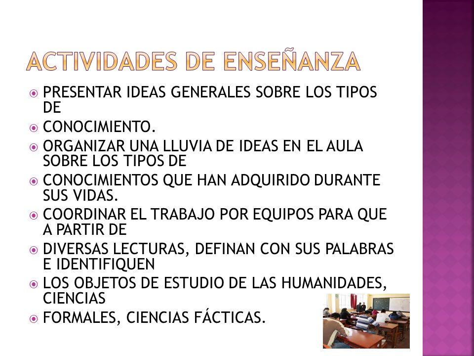 PRESENTAR IDEAS GENERALES SOBRE LOS TIPOS DE CONOCIMIENTO. ORGANIZAR UNA LLUVIA DE IDEAS EN EL AULA SOBRE LOS TIPOS DE CONOCIMIENTOS QUE HAN ADQUIRIDO